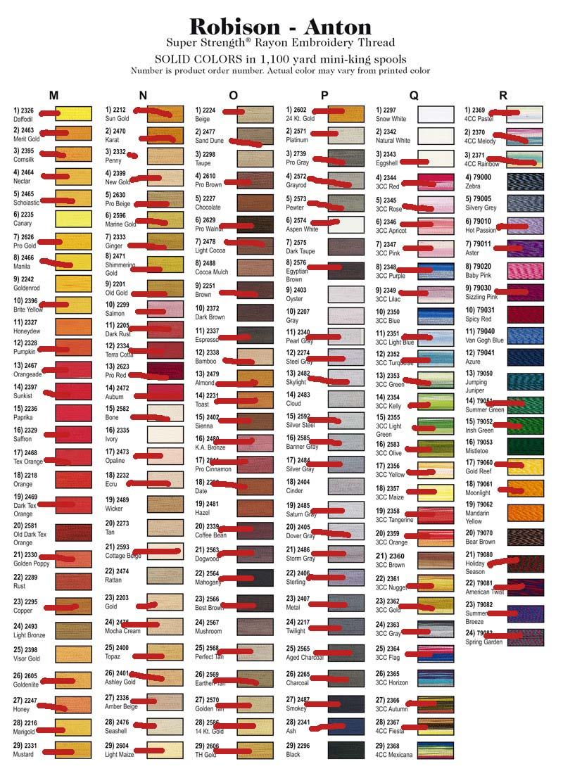 Robison anton embroidery threads machine m
